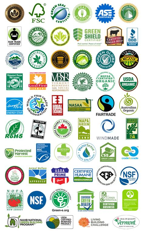 marketing certifications list these logos are certifiable