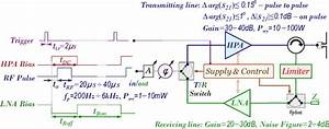T  R Module Block Diagram With Typical Parameters And