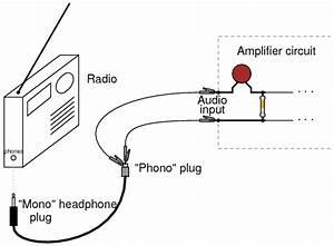 One Transistor Radio Circuit Transformer