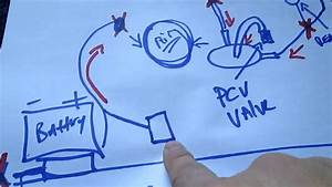Chevy Blazer S10 Vacuum System Diagram   Routing 4 3l Vortec Engine