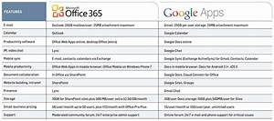 90 With google docs vs office android