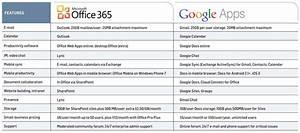 microsoft office 365 vs google apps for business cloud With does google docs work with microsoft office