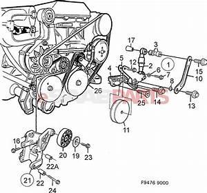 saab 9000 belt diagram wiring diagram and fuse box With saab 9000 engine diagram
