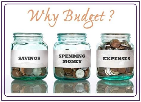 Budgeting Crash Course  Independent Living Resource