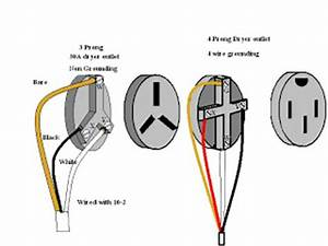 basic help and information With replacing a dryer cord older 240 volt electric dryer receptacles have