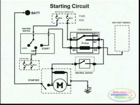 Starting System Wiring Diagram Youtube