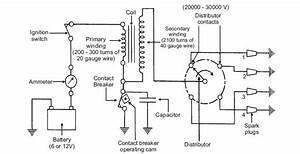 Battery Ignition System - Members Gallery