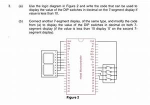 Use The Logic Diagram In Figure 2 And Write The Co