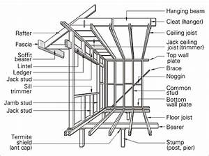 A Line Drawing Of A Timber Frame  Some Important Terms And Parts Are Shown  Including Rafter