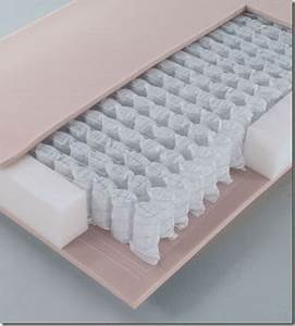 open coil vs pocket spring mattresses know the difference With coil vs foam mattress