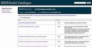 rest web service api documentation using restdoclet soa With restful api documentation template