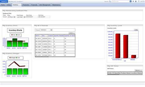 screenshots  ibm dashboard kpi  manufacturing
