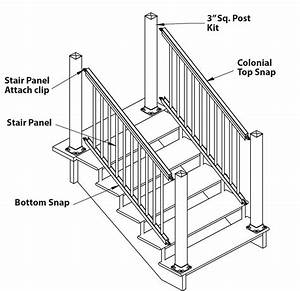 Stair Installation Instructions