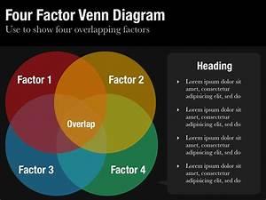 4 Circle Venn Diagram Template  U2013 4 Circle Venn Diagram