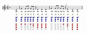 Image Result For Easy Recorder Songs With Finger Chart