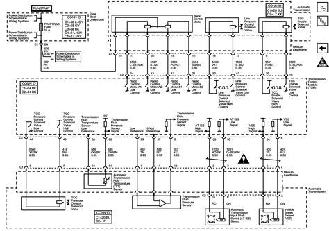 2003 Saturn L200 Wiring Diagram by 2004 Saturn Vue Timing Belt Downloaddescargar