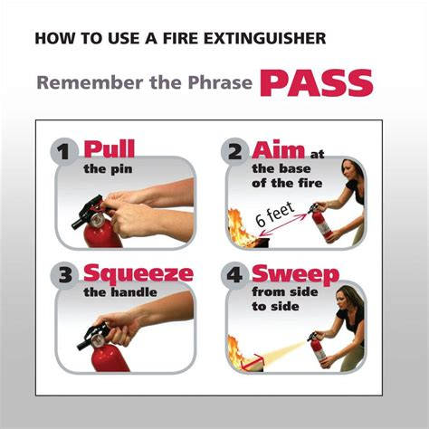 How To Use A Fire Extinguisher P A S S  Firebuddy Fire