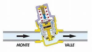 Riduttore di pressione funzionamento Termosifoni in ghisa scheda tecnica