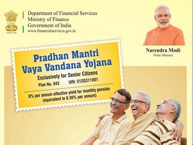 pradhan mantri vaya vandana yojana features review