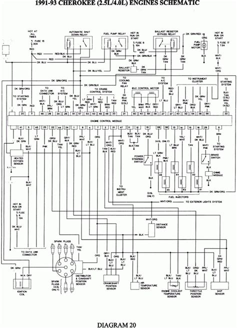 Jeep Wrangler Ac Wiring Diagram by Clean 1998 Jeep Wrangler Wiring Diagram 1990 Jeep Wiring