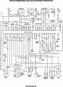 Jeep 5 2 Wiring Diagram : clean 1998 jeep wrangler wiring diagram 1990 jeep wiring ~ A.2002-acura-tl-radio.info Haus und Dekorationen