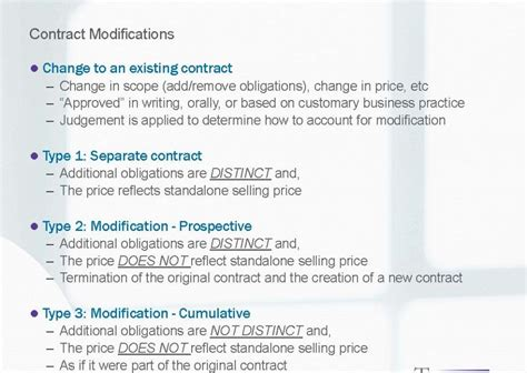 Modification Contract by Asc 606 Types Of Contract Modifications