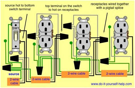 Wiring Can Run Wires From Two Separate Circuits