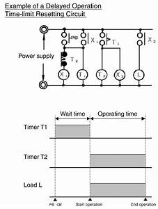 Timer  Delayed Operation Time
