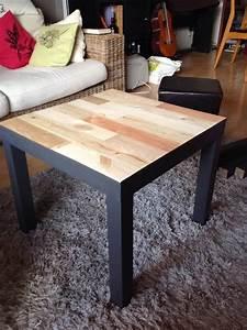 Style Industriel Ikea : table basse style industriel ikea blog design d 39 int rieur ~ Teatrodelosmanantiales.com Idées de Décoration
