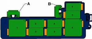 Vw Passat 2010-2015 B7 Fuse Box Diagram