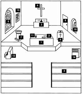 Image Result For Parts Of The Catholic Church Worksheet