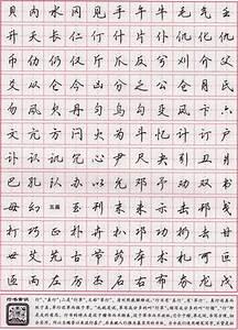 写字的字体曾经成形,能不能改,怎样改法?