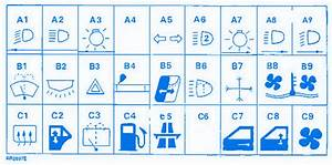 Range Rover Classic 3 9l 1992 Fuse Box  Block Circuit Breaker Diagram  U00bb Carfusebox