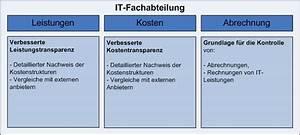 Techem Abrechnung Kosten : it kennzahlensysteme blog f r agile entwicklung und it themen ~ Themetempest.com Abrechnung