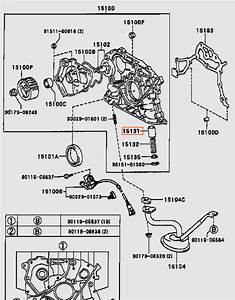 Toyota Camry Oil Pressure Sensor Location