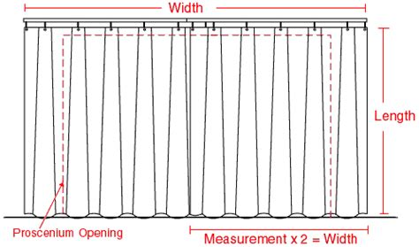measuring information discount draperies drapery