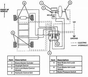 Repair Anti Lock Braking 1995 Ford F150 Electronic Valve