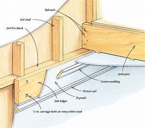deck - How can I attach a ledger board to my house? - Home