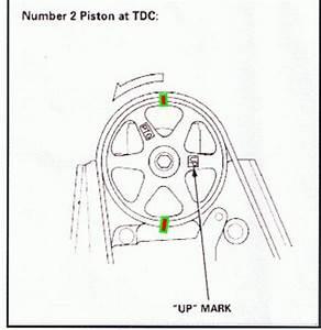 I Tip Well 1999 Honda Accord Lx 4 Cylinder P0304 Freeze Frame Data  Fs1   Cl Fs2  Na Calc Load