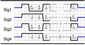 tikz timing text labels in symbols other than d and time With timing diagram with the tikztiming package tikz example