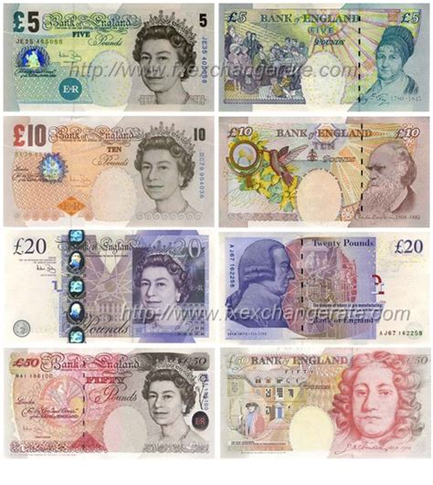 British Pound(GBP) Currency Images - FX Exchange Rate