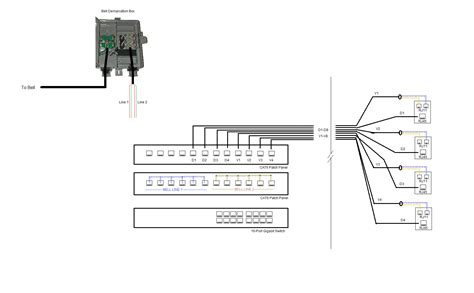 Fiber Wiring Diagram by Wiring Telephone And Data On The Same Patch Panel