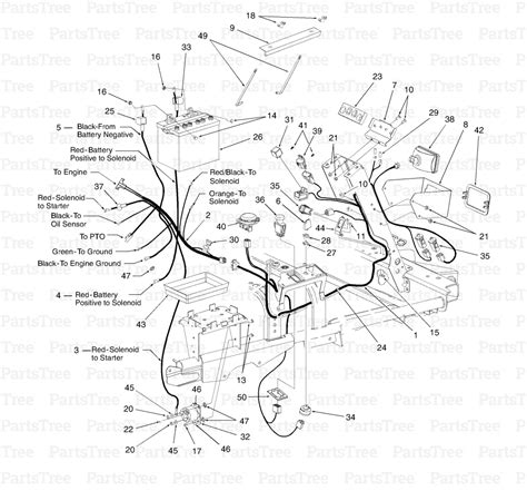 Rzt 42 Wiring Diagram by Cub Cadet Rzt 42 Wiring Diagram Wiring Library