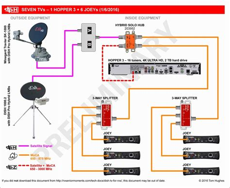 Cable Satellite Wiring Diagram Collection