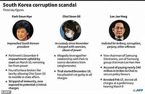 What next after S. Korea's presidential impeachment ...