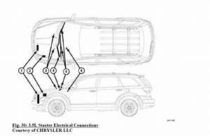 Download Free 2009 Dodge Journey Workshop Service Repair Manual  In 2020