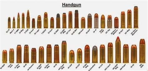 Handgun Caliber Cartridge