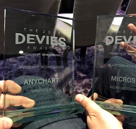 AnyChart Wins Devies Award for Best JavaScript Technologies