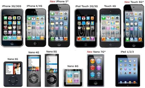 iphones in order all the iphones in order mobile devices from worldwide