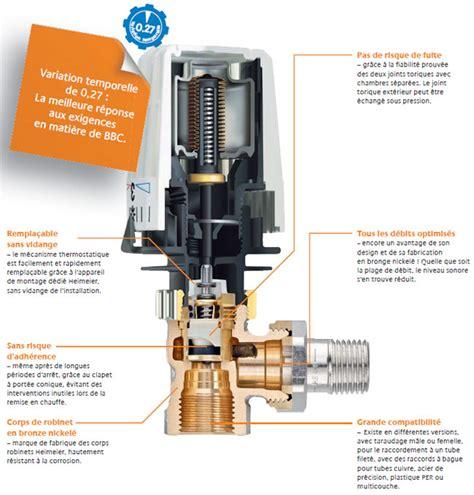 service bureau a distance nouveau robinet thermostatique v exact ii